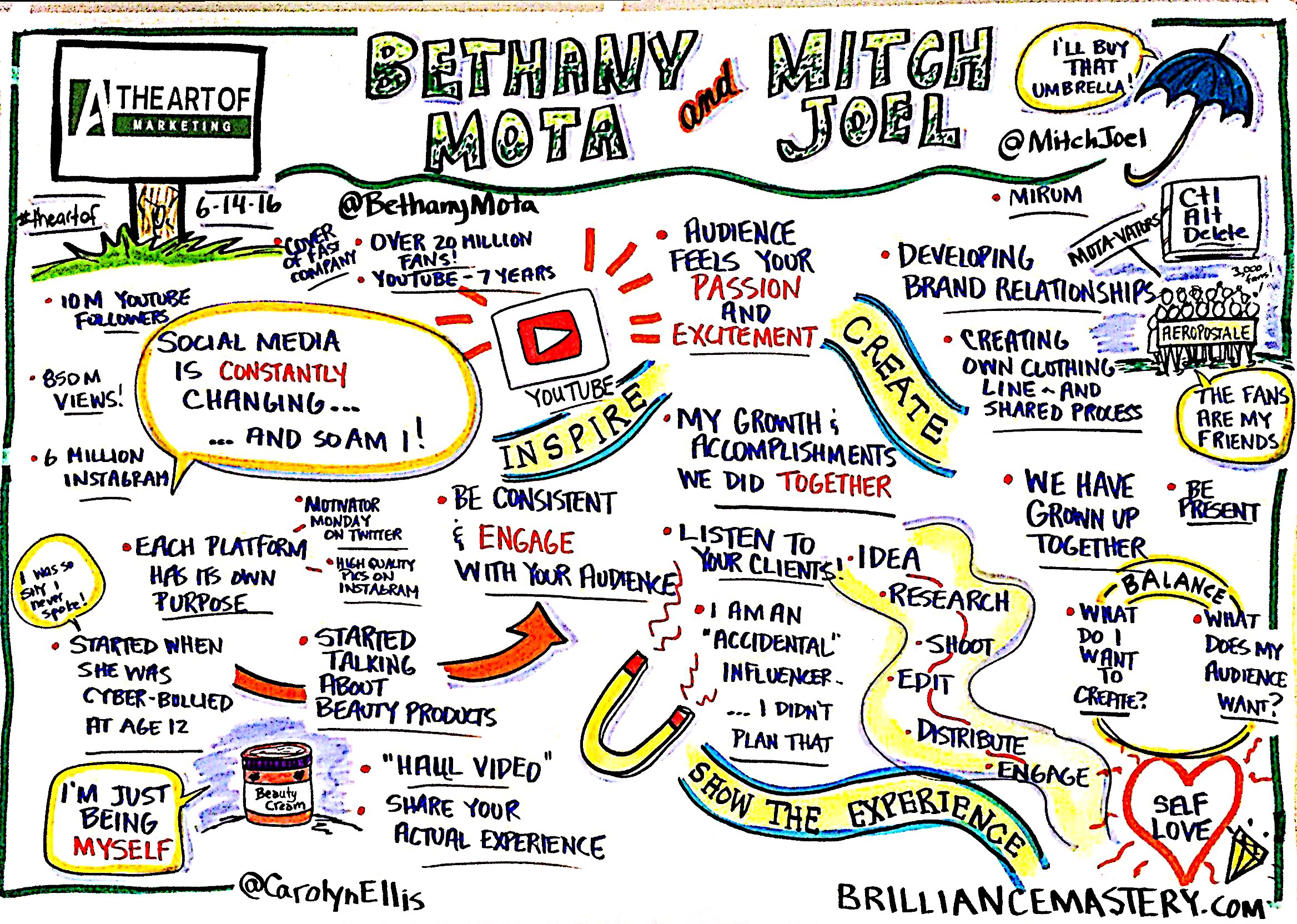 Bethany-Mota-Mitch-Joel-graphic-recording-the-art-of-marketing