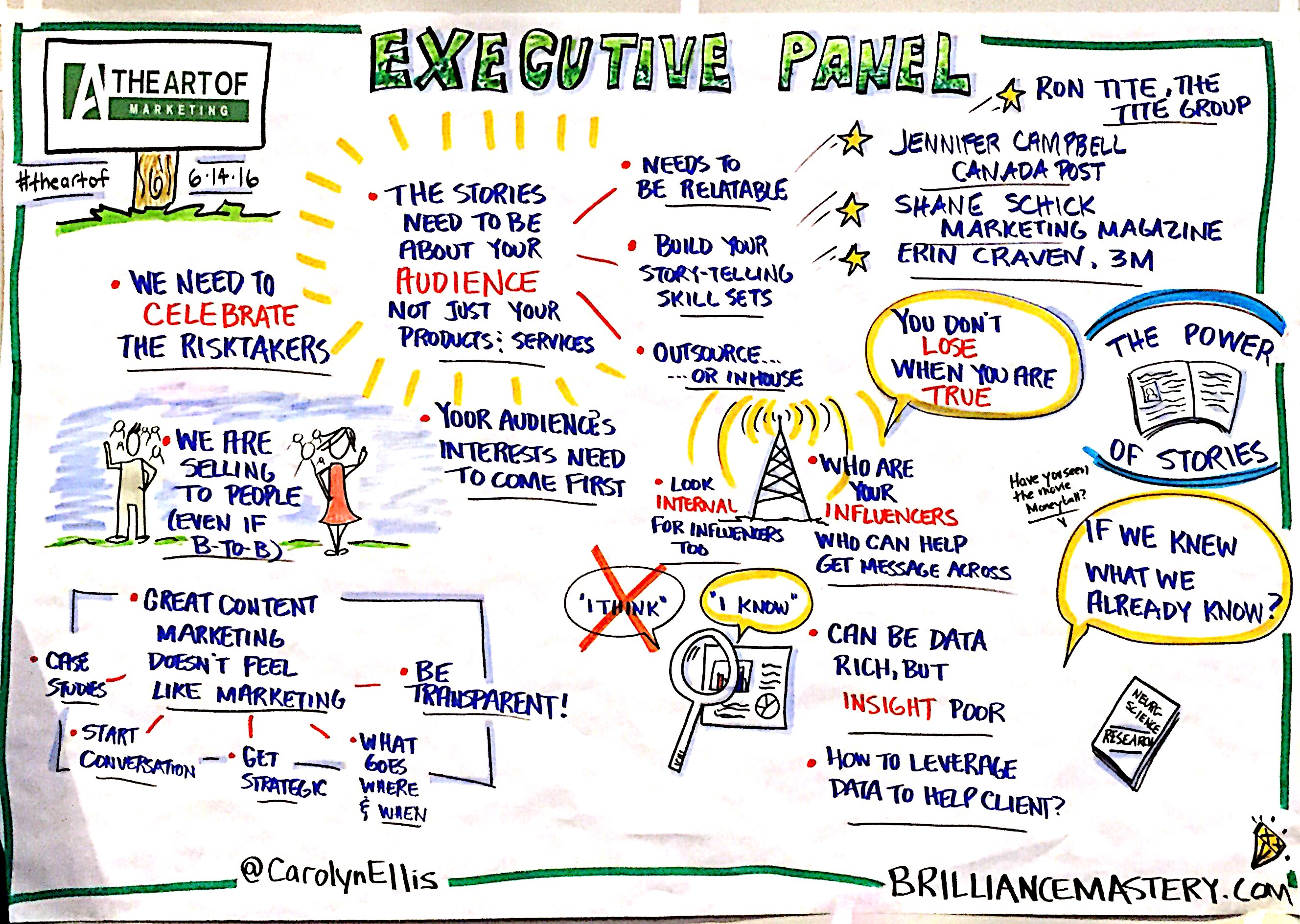 Executive-Panel-graphic-recording-the-art-of-marketing