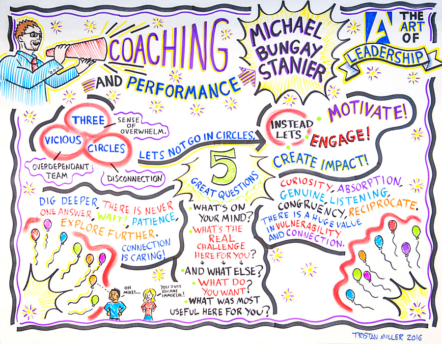 Michael_Bungay_Stanier_The_Art_Of_Leadership_Vancouver_Graphic_Recording