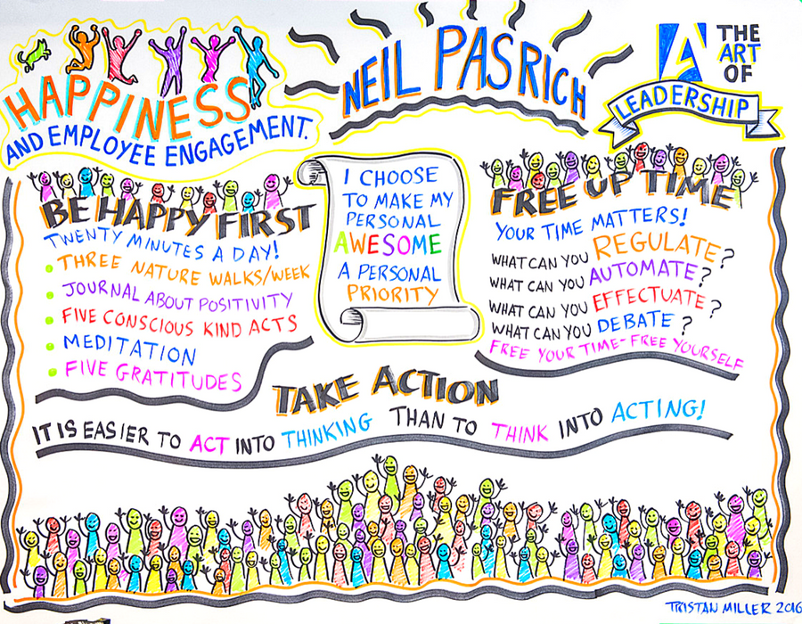 Neil_Pasricha_The_Art_Of_Leadership_Vancouver_Graphic_Recording