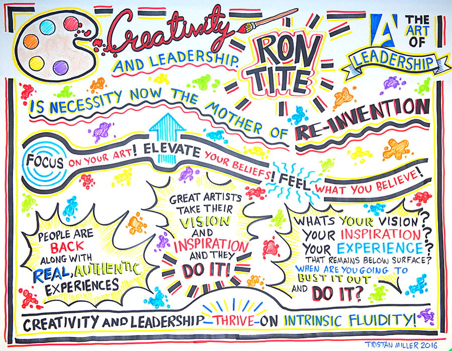 Ron_Tite_The_Art_Of_Leadership_Vancouver_Graphic_Recording