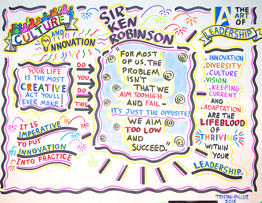 Sir_Ken_Robinson_The_Art_Of_Leadership_Vancouver_Graphic_recording
