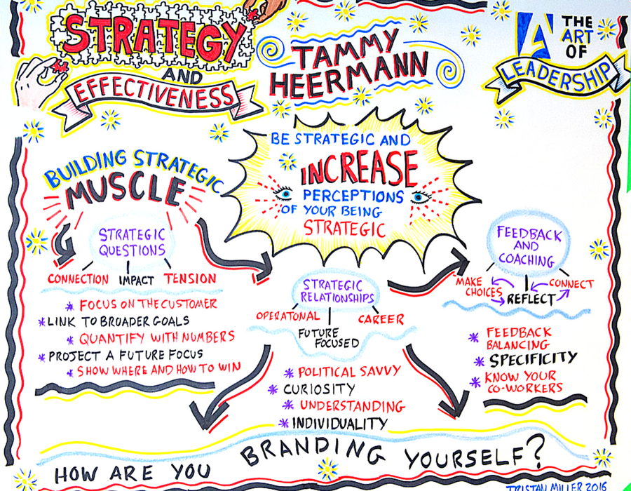 Tammy_Heermann_The_Art_Of_Leadership_Vancouver_Graphic_Recording