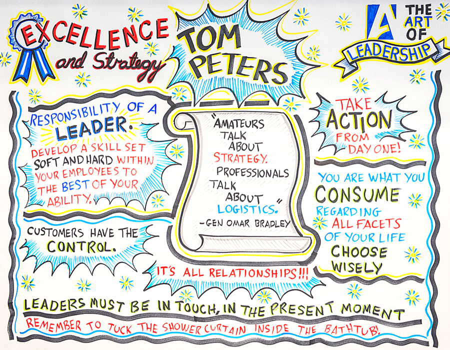Tom_Peters_The_Art_Of_Leadership_Vancouver_Graphic_Recording