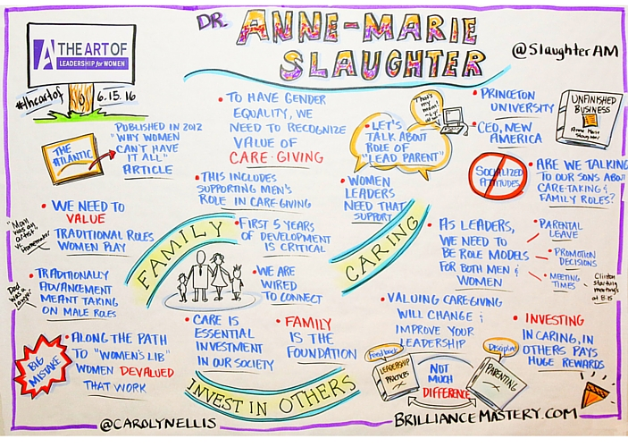 art-of-leadership-for-women-anne-marie-slaughter-graphic-recording