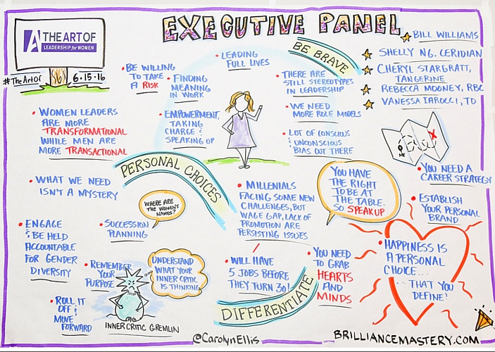 art-of-leadership-for-women-executive-panel-graphic-recording
