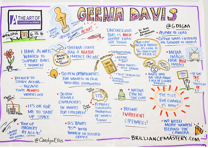 art-of-leadership-for-women-geena-davis-graphic-recording
