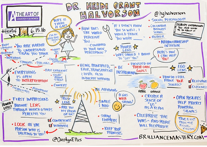 art-of-leadership-for-women-heidi-grant-halvorson-graphic-recording
