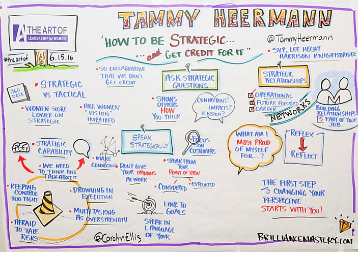 the-art-of-leadership-for-women-tammy-heermann-graphic-recording